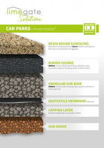Resin-Bound-Car-Parks-Impermeable