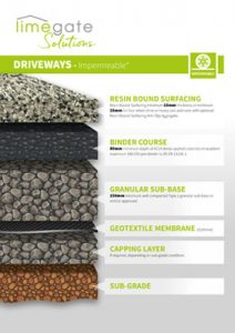 Resin-Bound-Driveways-Impermeable