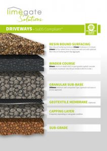Resin-Bound-Driveways-Permeable