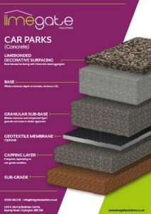 LimeBonded Decorative Surfacing System High Friction Surfacing Car Parks Concrete