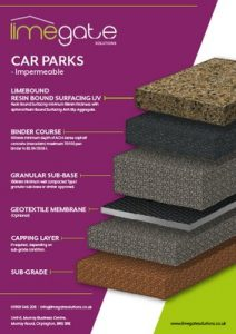 LimeBound Resin Bound Surfacing UV System Car Parks Impermeable