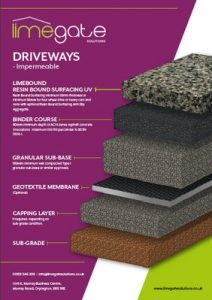 LimeBound Resin Bound Surfacing UV System Driveways Impermeable