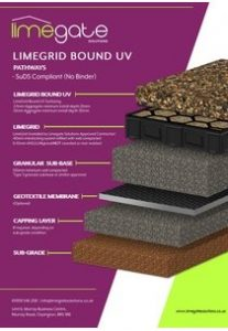 LimeGrid Bound UV Base Build Up Sheet