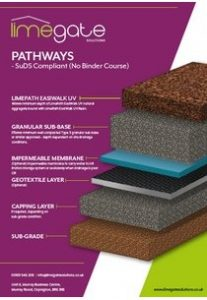 LimePath EasiWalk UV Pathways SuDS Compliant
