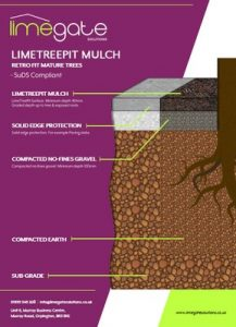 LimeTreePit Rubber & Mulch Build Up Sheets RETRO FIT