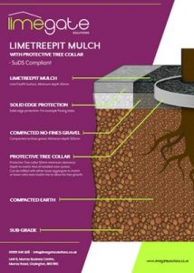 LimeTreePit Rubber & Mulch Base Build Up Sheets TREE COLLAR