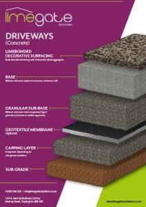 LimeBonded Decorative Surfacing System Driveways Concrete