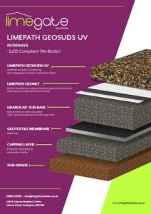 GeoSuDS UV Base Build Up Sheet